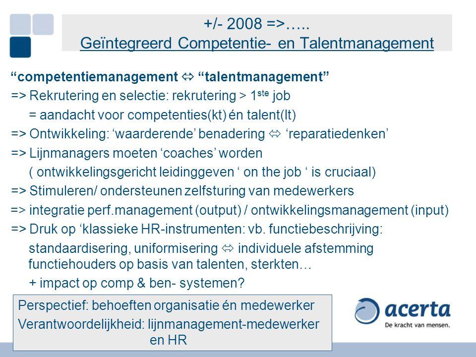 """+/- 2008 =>….. Geïntegreerd Competentie- en Talentmanagement """"competentiemanagement  """"talentmanagement"""" => Rekrutering en selectie: rekrutering > 1 s"""