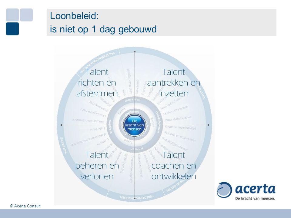 Loonbeleid: is niet op 1 dag gebouwd © Acerta Consult