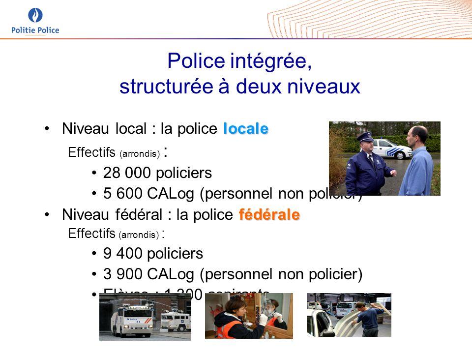 Police intégrée, structurée à deux niveaux localeNiveau local : la police locale Effectifs (arrondis) : 28 000 policiers 5 600 CALog (personnel non po