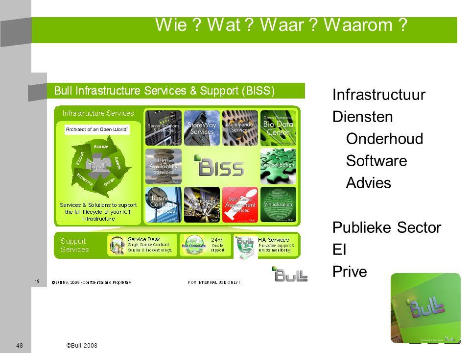 48©Bull, 2008 Wie ? Wat ? Waar ? Waarom ? Infrastructuur Diensten Onderhoud Software Advies Publieke Sector EI Prive