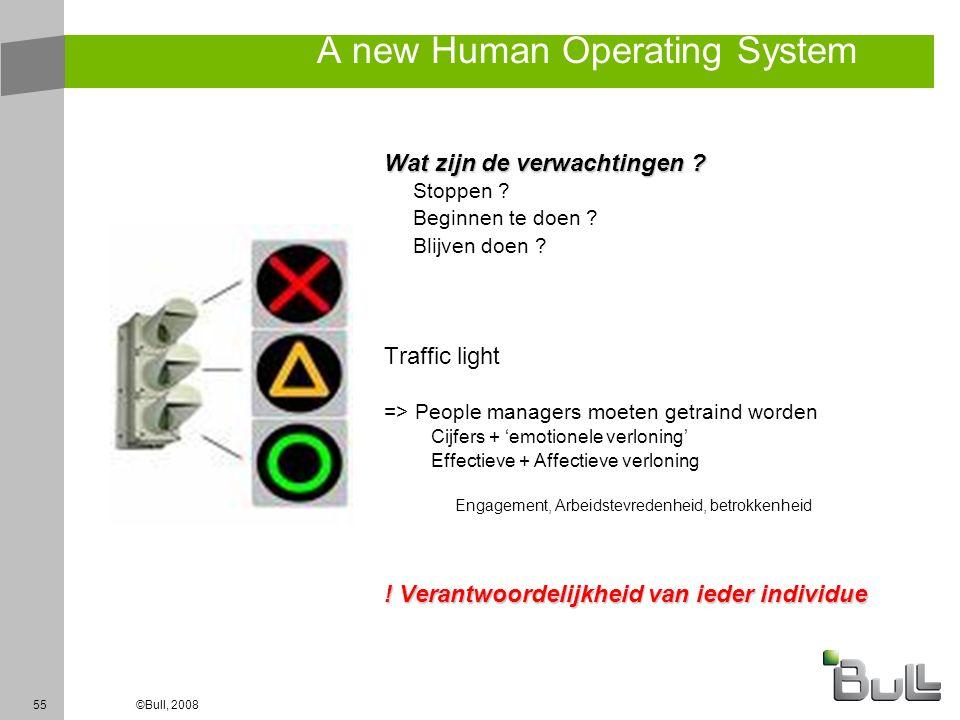 55©Bull, 2008 A new Human Operating System Wat zijn de verwachtingen ? Stoppen ? Beginnen te doen ? Blijven doen ? Traffic light => People managers mo
