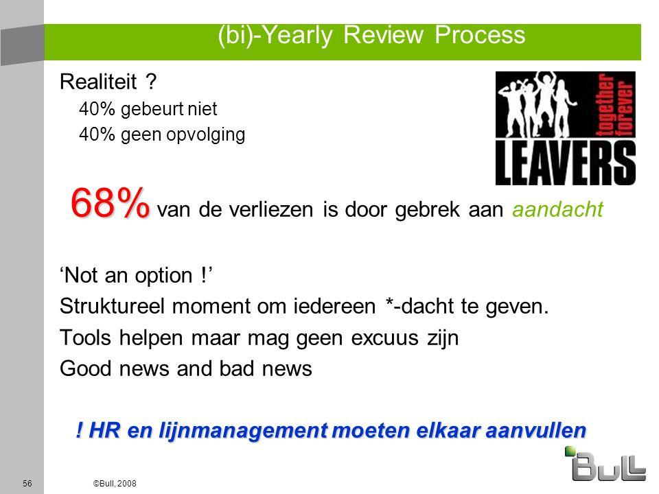 56©Bull, 2008 (bi)-Yearly Review Process Realiteit ? 40% gebeurt niet 40% geen opvolging 68% 68% van de verliezen is door gebrek aan aandacht 'Not an
