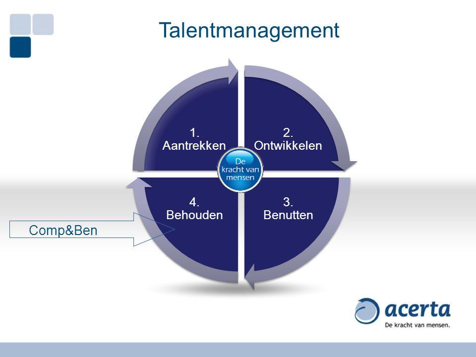 2. Ontwikkelen 3. Benutten 4. Behouden 1. Aantrekken Talentmanagement Comp&Ben