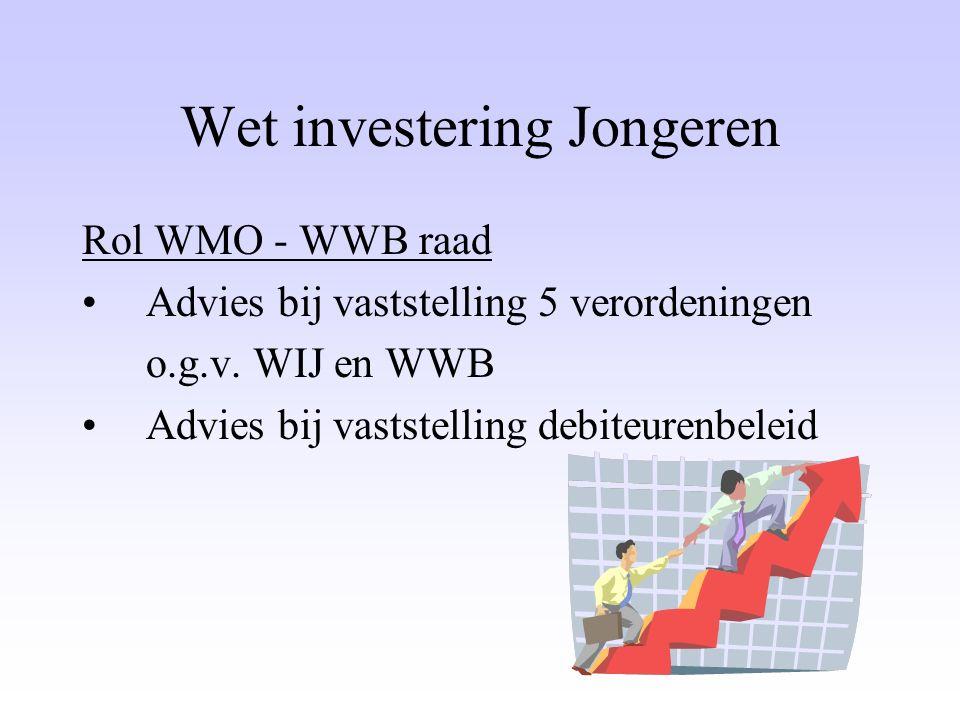Wet investering Jongeren Rol WMO - WWB raad Advies bij vaststelling 5 verordeningen o.g.v.