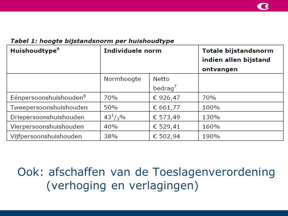 Ook: afschaffen van de Toeslagenverordening (verhoging en verlagingen)