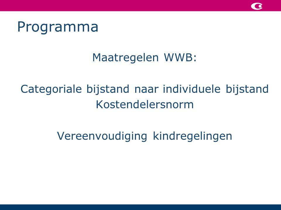 Programma Maatregelen WWB: Categoriale bijstand naar individuele bijstand Kostendelersnorm Vereenvoudiging kindregelingen