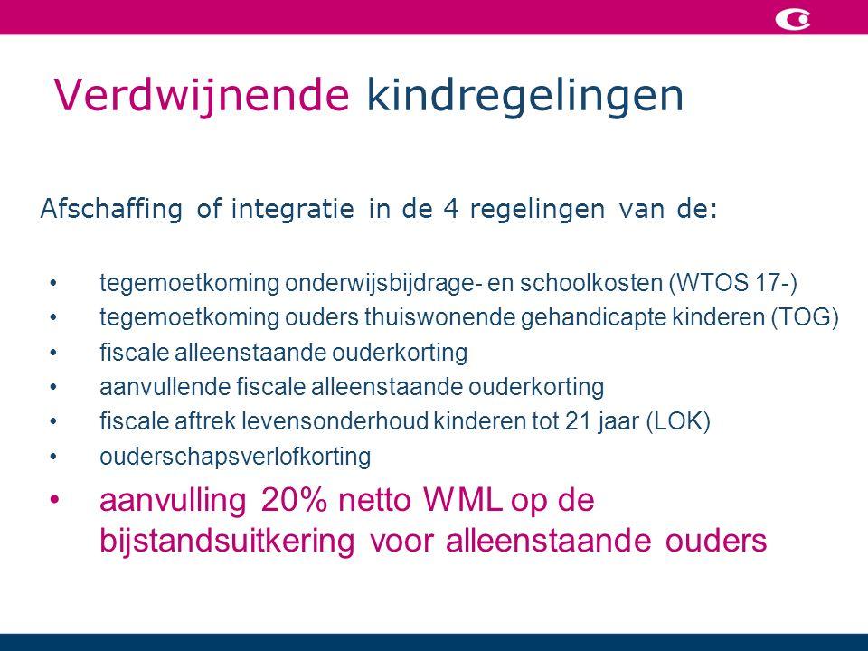 Verdwijnende kindregelingen Afschaffing of integratie in de 4 regelingen van de: tegemoetkoming onderwijsbijdrage- en schoolkosten (WTOS 17-) tegemoetkoming ouders thuiswonende gehandicapte kinderen (TOG) fiscale alleenstaande ouderkorting aanvullende fiscale alleenstaande ouderkorting fiscale aftrek levensonderhoud kinderen tot 21 jaar (LOK) ouderschapsverlofkorting aanvulling 20% netto WML op de bijstandsuitkering voor alleenstaande ouders