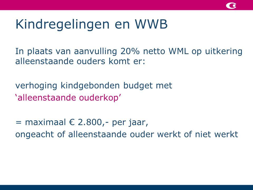 Kindregelingen en WWB In plaats van aanvulling 20% netto WML op uitkering alleenstaande ouders komt er: verhoging kindgebonden budget met 'alleenstaande ouderkop' = maximaal € 2.800,- per jaar, ongeacht of alleenstaande ouder werkt of niet werkt