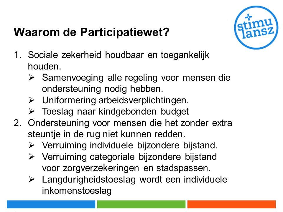 Waarom de Participatiewet. 1.Sociale zekerheid houdbaar en toegankelijk houden.