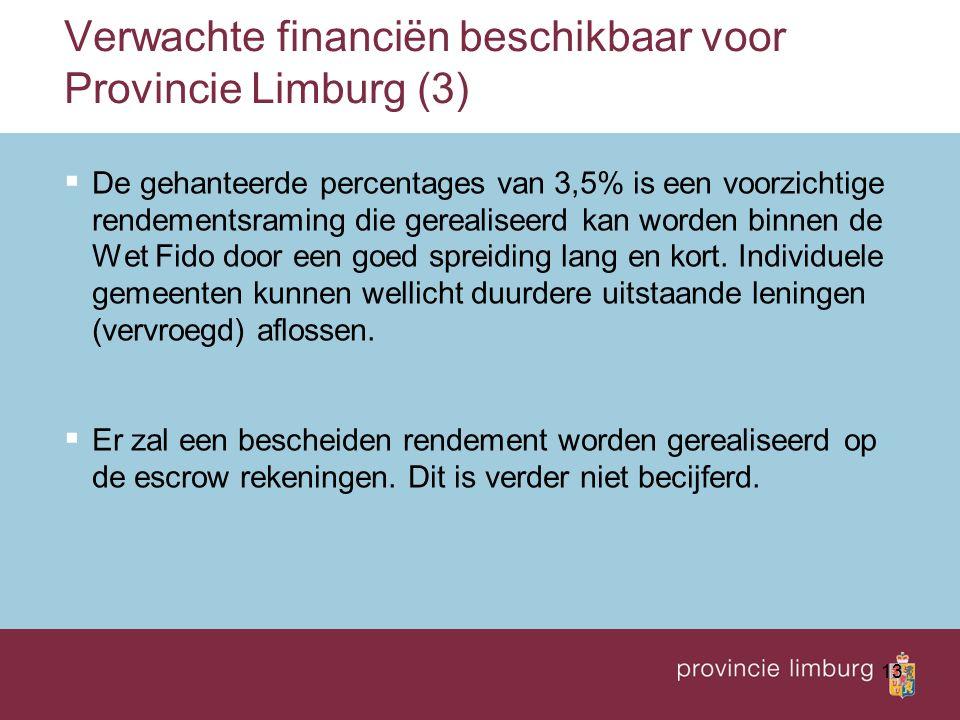 13 Verwachte financiën beschikbaar voor Provincie Limburg (3)  De gehanteerde percentages van 3,5% is een voorzichtige rendementsraming die gerealiseerd kan worden binnen de Wet Fido door een goed spreiding lang en kort.