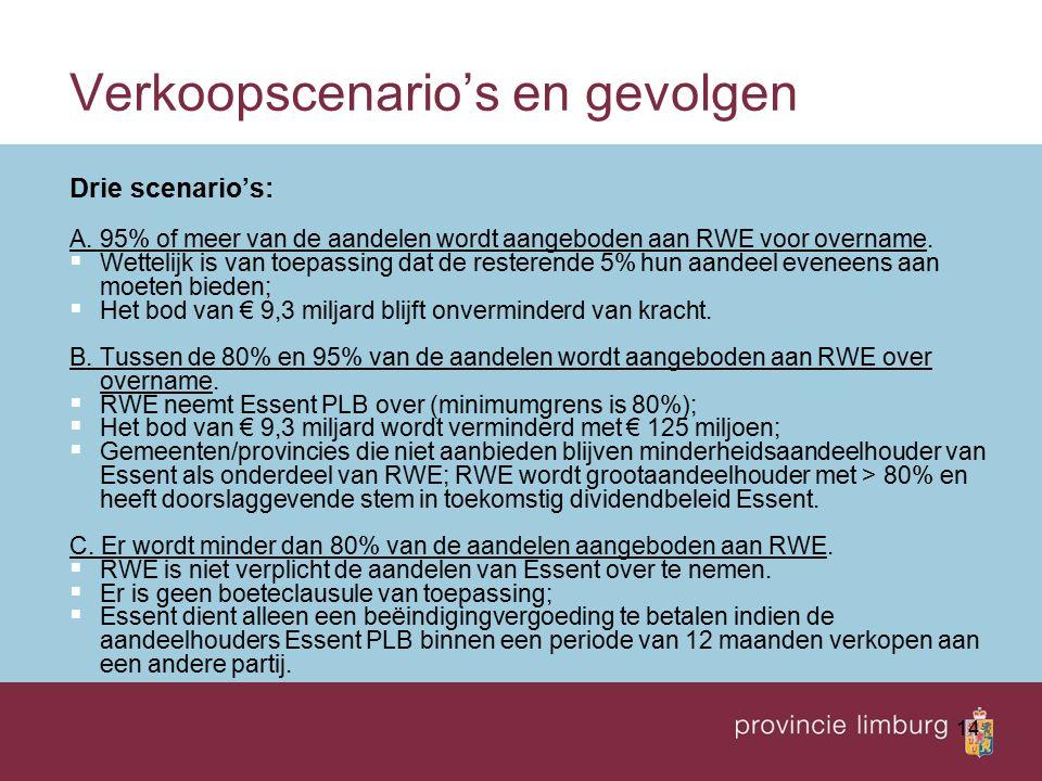 14 Verkoopscenario's en gevolgen Drie scenario's: A.