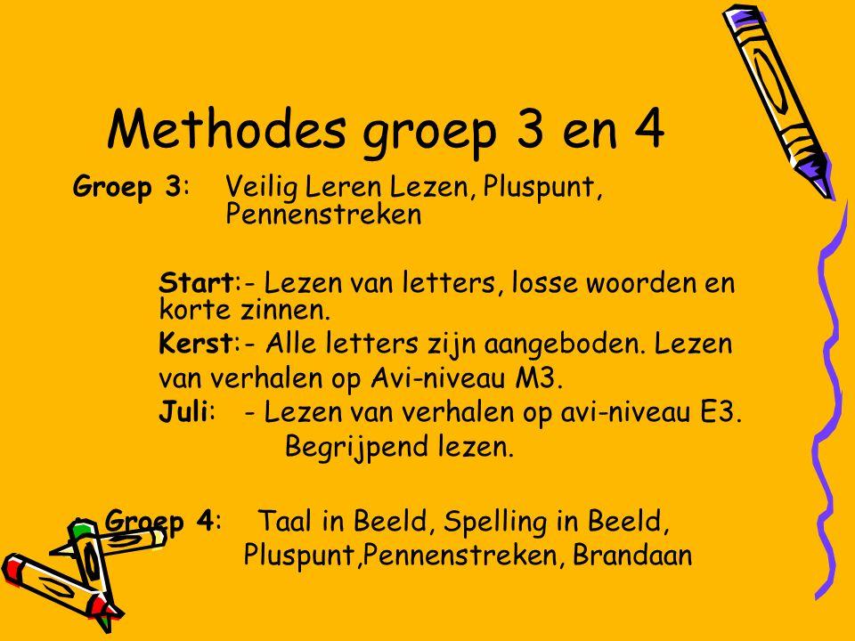 Methodes groep 3 en 4 Groep 3: Veilig Leren Lezen, Pluspunt, Pennenstreken Start:- Lezen van letters, losse woorden en korte zinnen.