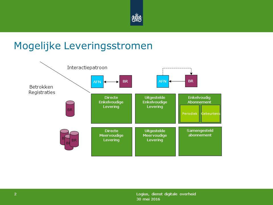 30 mei 2016 Logius, dienst digitale overheid 23 Planning