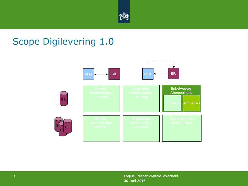 30 mei 2016 Logius, dienst digitale overheid 24 Randvoorwaarden Digikoppeling Compliant Aangesloten op Diginetwerk