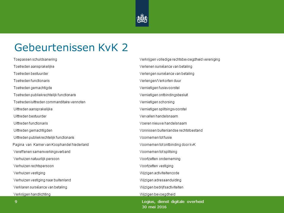 30 mei 2016 Logius, dienst digitale overheid 10 Gebeurtenissen KvK 3 Voor hen die snel mee geteld hebben : 97 stuks…..