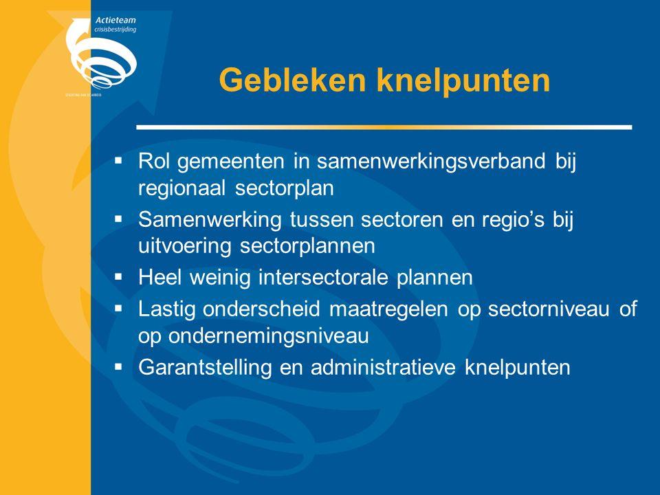 Gebleken knelpunten  Rol gemeenten in samenwerkingsverband bij regionaal sectorplan  Samenwerking tussen sectoren en regio's bij uitvoering sectorplannen  Heel weinig intersectorale plannen  Lastig onderscheid maatregelen op sectorniveau of op ondernemingsniveau  Garantstelling en administratieve knelpunten