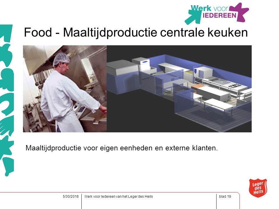 blad5/30/2016Werk voor Iedereen van het Leger des Heils19 Food - Maaltijdproductie centrale keuken Maaltijdproductie voor eigen eenheden en externe klanten.
