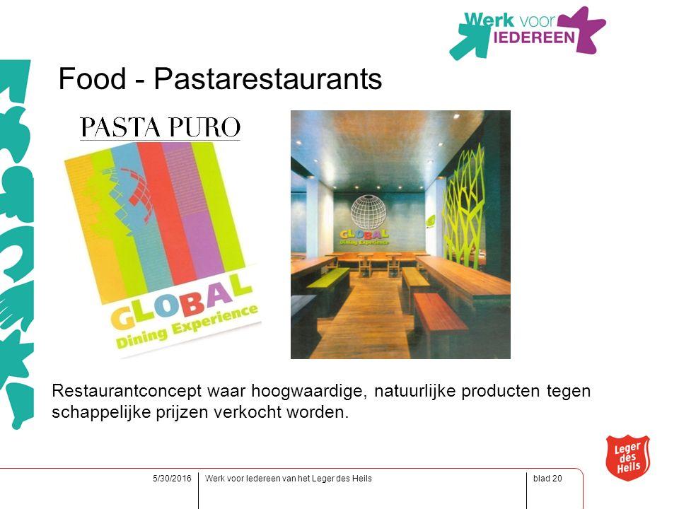 blad5/30/2016Werk voor Iedereen van het Leger des Heils20 Food - Pastarestaurants Restaurantconcept waar hoogwaardige, natuurlijke producten tegen schappelijke prijzen verkocht worden.