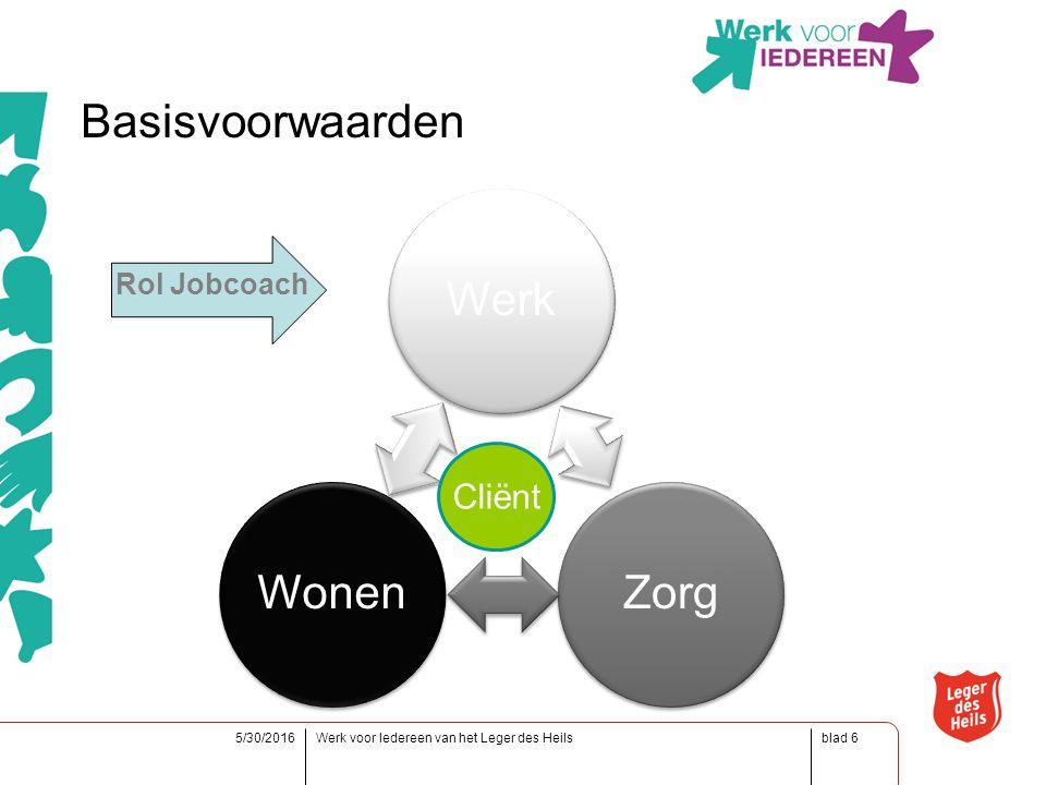 blad5/30/2016Werk voor Iedereen van het Leger des Heils6 Basisvoorwaarden WerkZorgWonen Cliënt Rol Jobcoach
