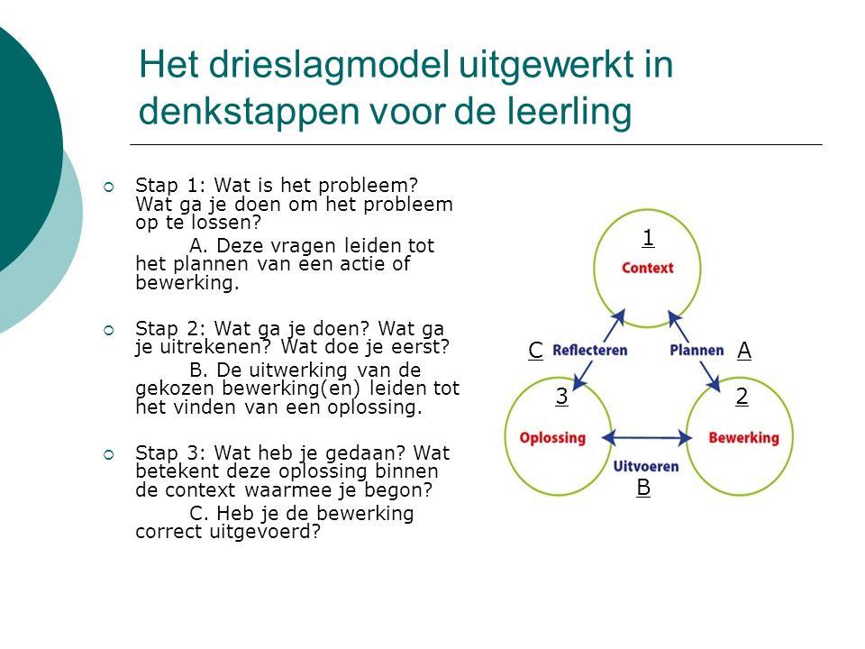 Het drieslagmodel uitgewerkt in denkstappen voor de leerling  Stap 1: Wat is het probleem? Wat ga je doen om het probleem op te lossen? A. Deze vrage