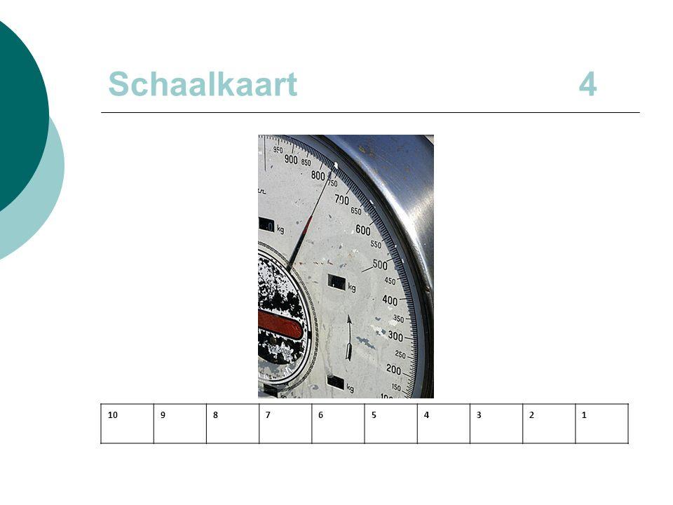 Schaalkaart4 10987654321