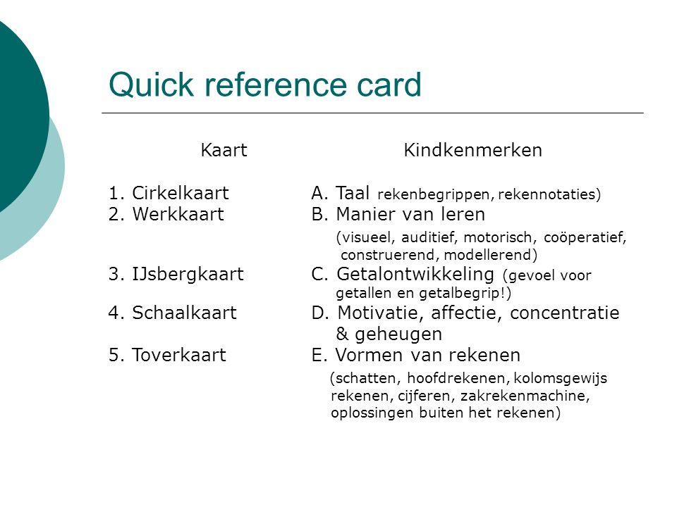 Quick reference card KaartKindkenmerken 1. CirkelkaartA. Taal rekenbegrippen, rekennotaties) 2. WerkkaartB. Manier van leren (visueel, auditief, motor
