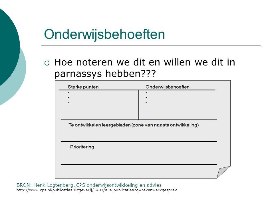 Onderwijsbehoeften  Hoe noteren we dit en willen we dit in parnassys hebben??? BRON: Henk Logtenberg, CPS onderwijsontwikkeling en advies http://www.