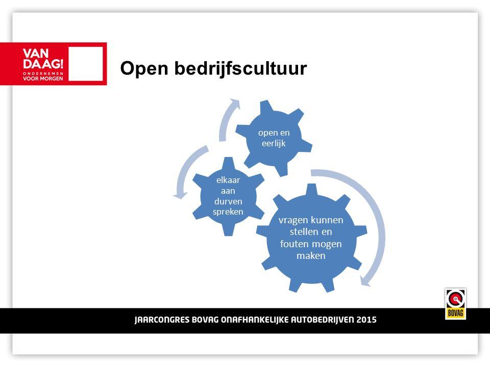 Open bedrijfscultuur vragen kunnen stellen en fouten mogen maken elkaar aan durven spreken open en eerlijk
