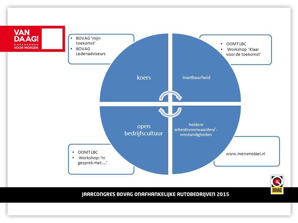 OOMT LBC Workshop: 'In gesprek met....' OOMT LBC Workshop 'Klaar voor de toekomst' BOVAG 'mijn toekomst' BOVAG Ledenadviseurs open bedrijfscult uur ko