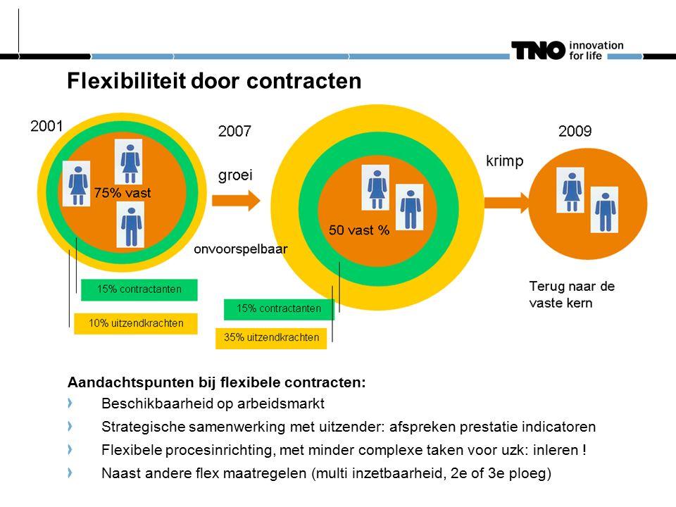Kritische of unieke competenties in kaart brengen Met de TNO competentietool bepalen: Per medewerker: huidig en potentieel functioneren per competentie 'Afdelingsfoto': welke competenties zijn (niet) in voldoende mate aanwezig.