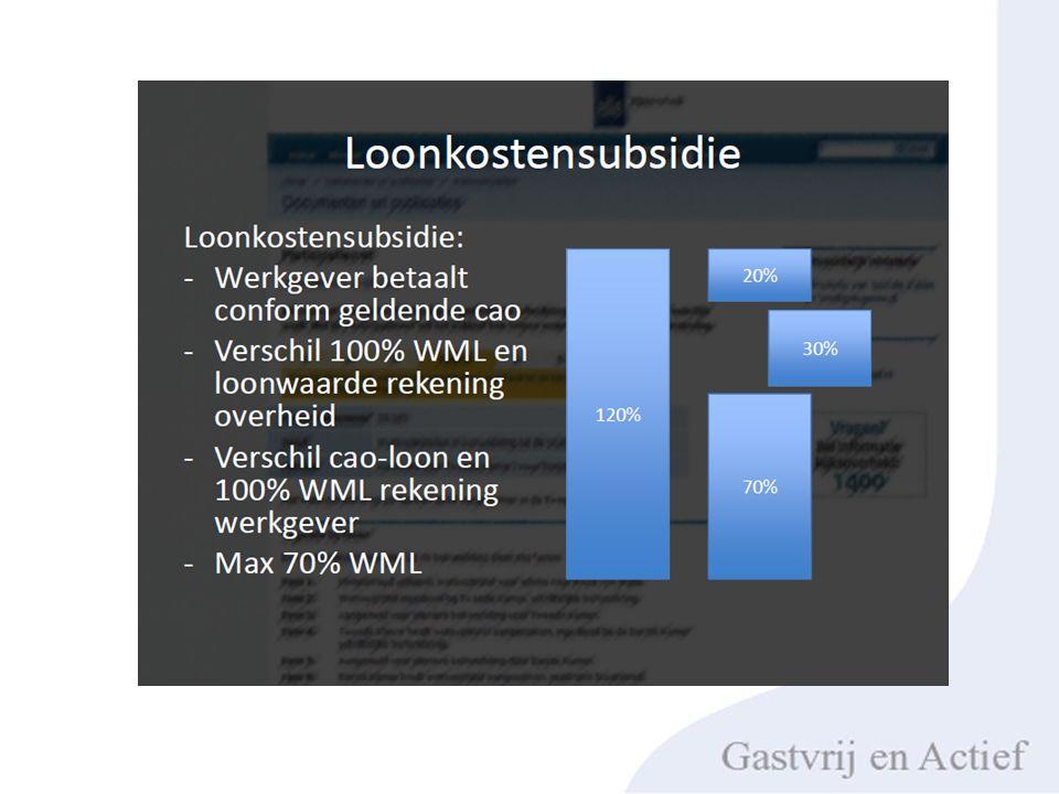 Kengetallen Boekel Participatiewet WWB = 106 WSW = 83 personen Wajong = 164