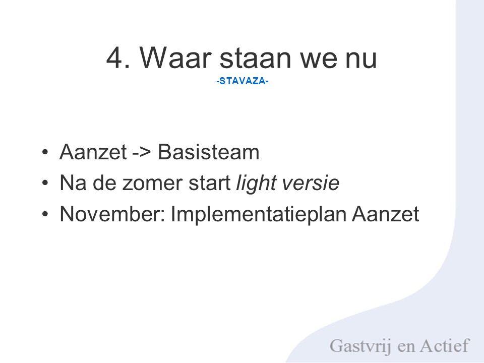 4. Waar staan we nu -STAVAZA- Aanzet -> Basisteam Na de zomer start light versie November: Implementatieplan Aanzet