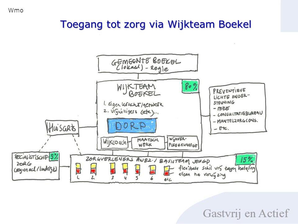 Toegang tot zorg via Wijkteam Boekel Wmo