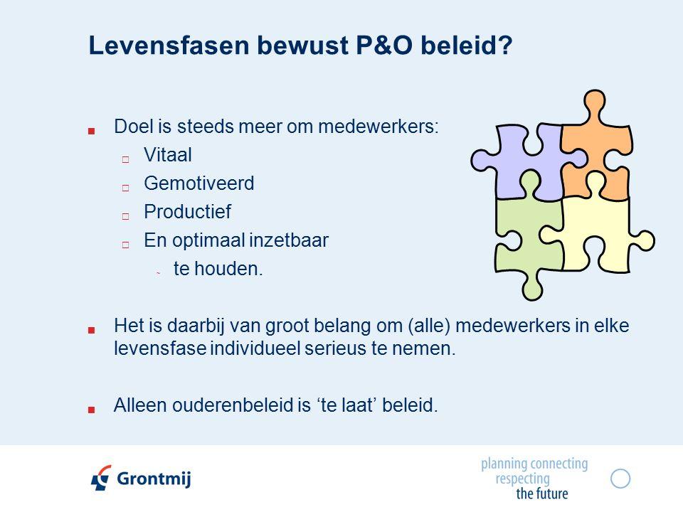 Levensfasen bewust P&O beleid.