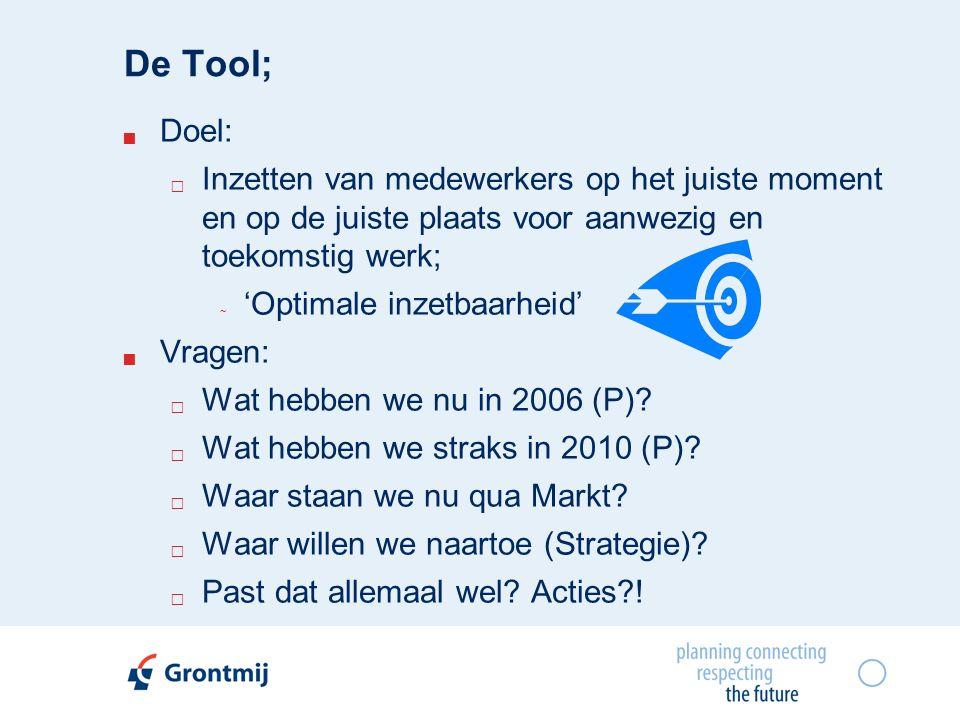 De Tool;  Doel:  Inzetten van medewerkers op het juiste moment en op de juiste plaats voor aanwezig en toekomstig werk; ~ 'Optimale inzetbaarheid'  Vragen:  Wat hebben we nu in 2006 (P).