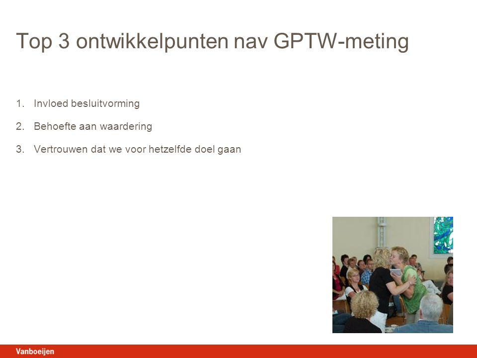 Top 3 ontwikkelpunten nav GPTW-meting 1.Invloed besluitvorming 2.Behoefte aan waardering 3.Vertrouwen dat we voor hetzelfde doel gaan