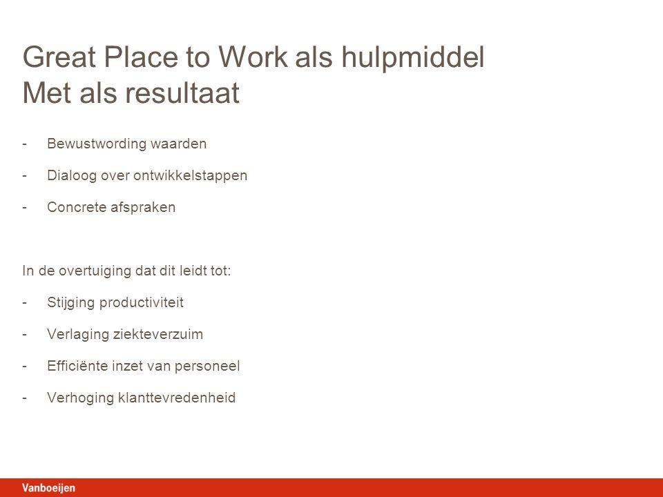 Great Place to Work als hulpmiddel Met als resultaat -Bewustwording waarden -Dialoog over ontwikkelstappen -Concrete afspraken In de overtuiging dat dit leidt tot: -Stijging productiviteit -Verlaging ziekteverzuim -Efficiënte inzet van personeel -Verhoging klanttevredenheid