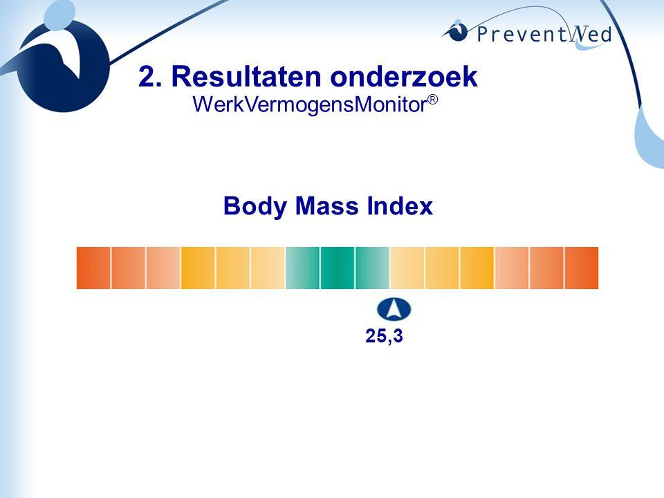 2. Resultaten onderzoek WerkVermogensMonitor ® Body Mass Index 25,3