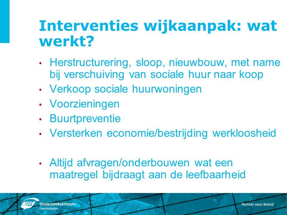 Interventies wijkaanpak: wat werkt.