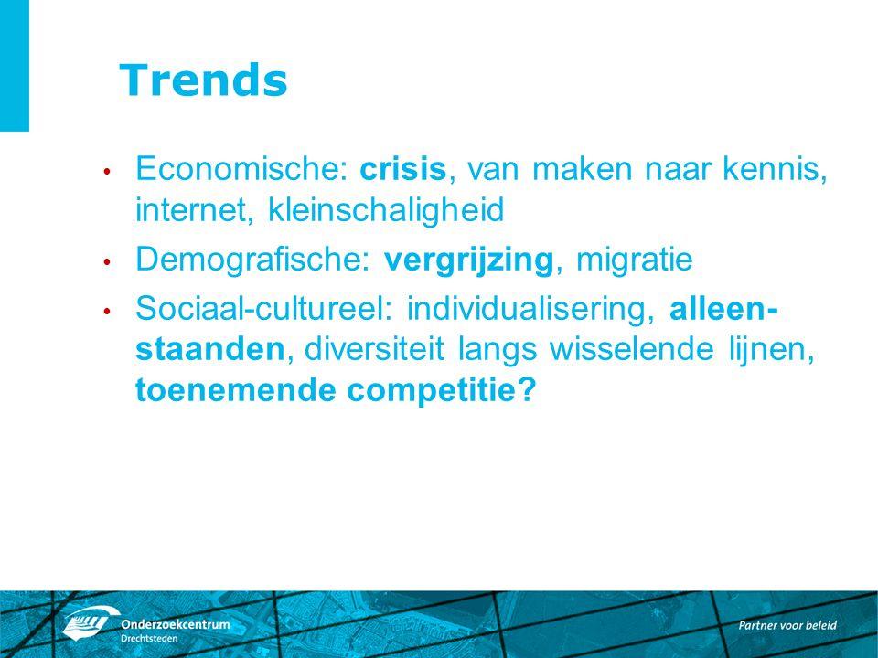Trends Economische: crisis, van maken naar kennis, internet, kleinschaligheid Demografische: vergrijzing, migratie Sociaal-cultureel: individualisering, alleen- staanden, diversiteit langs wisselende lijnen, toenemende competitie