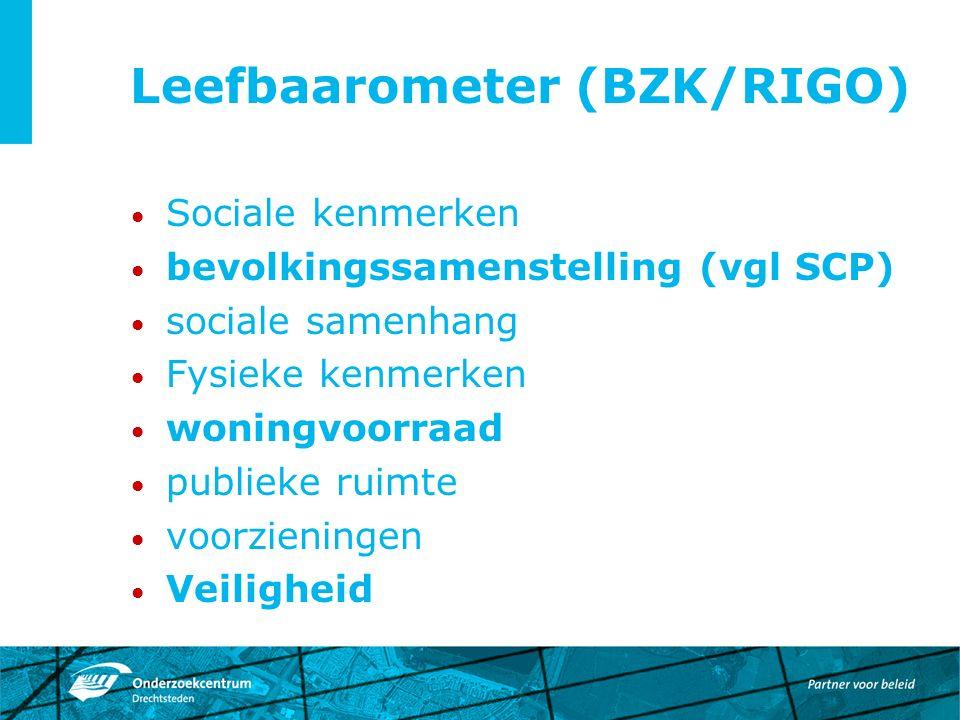 Leefbaarometer (BZK/RIGO) Sociale kenmerken bevolkingssamenstelling (vgl SCP) sociale samenhang Fysieke kenmerken woningvoorraad publieke ruimte voorzieningen Veiligheid