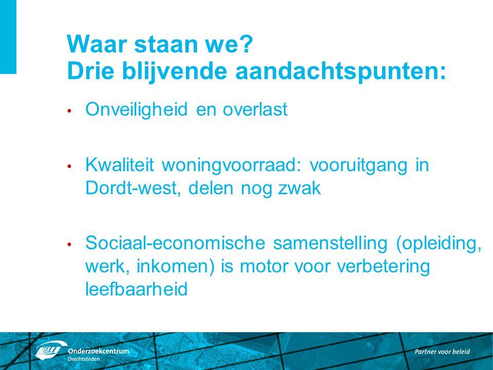 Waar staan we: uitkomst Leefbaarometer Wijkaanpak Dordt-west was terecht: combinatie woningvoorraad, bevolkingssamenstelling én veiligheid) Tegelijkertijd op bepaalde dimensies ook andere wijken: Staart en Sterrenburg (Sterrenbrug 1-oost) (woning).