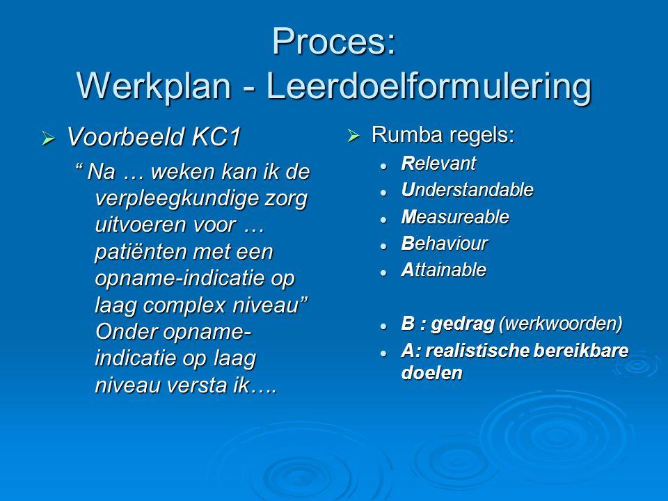 Proces: Werkplan - Leerdoelformulering  Voorbeeld KC1 Na … weken kan ik de verpleegkundige zorg uitvoeren voor … patiënten met een opname-indicatie op laag complex niveau Onder opname- indicatie op laag niveau versta ik….