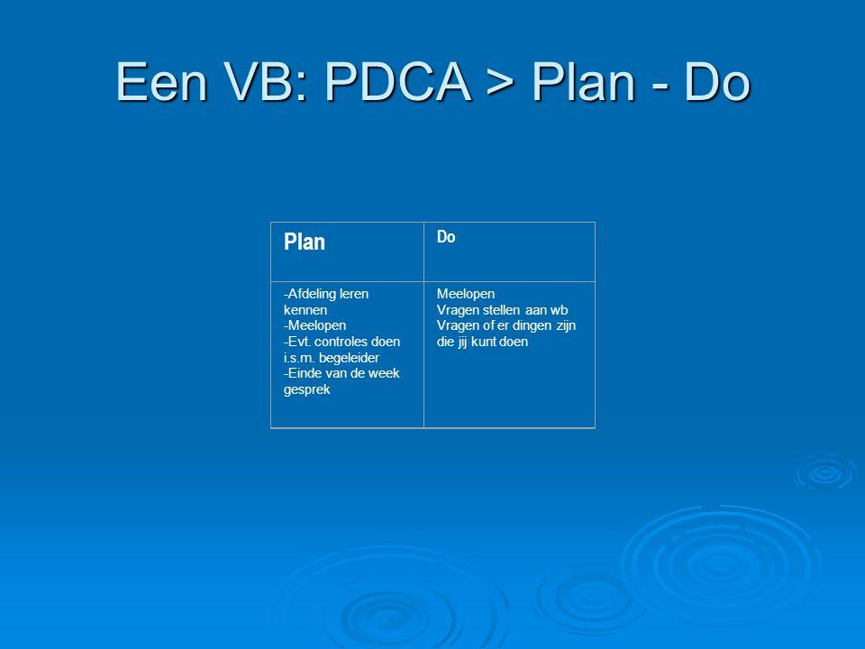 Een VB: PDCA > Plan - Do Plan Do -Afdeling leren kennen -Meelopen -Evt.