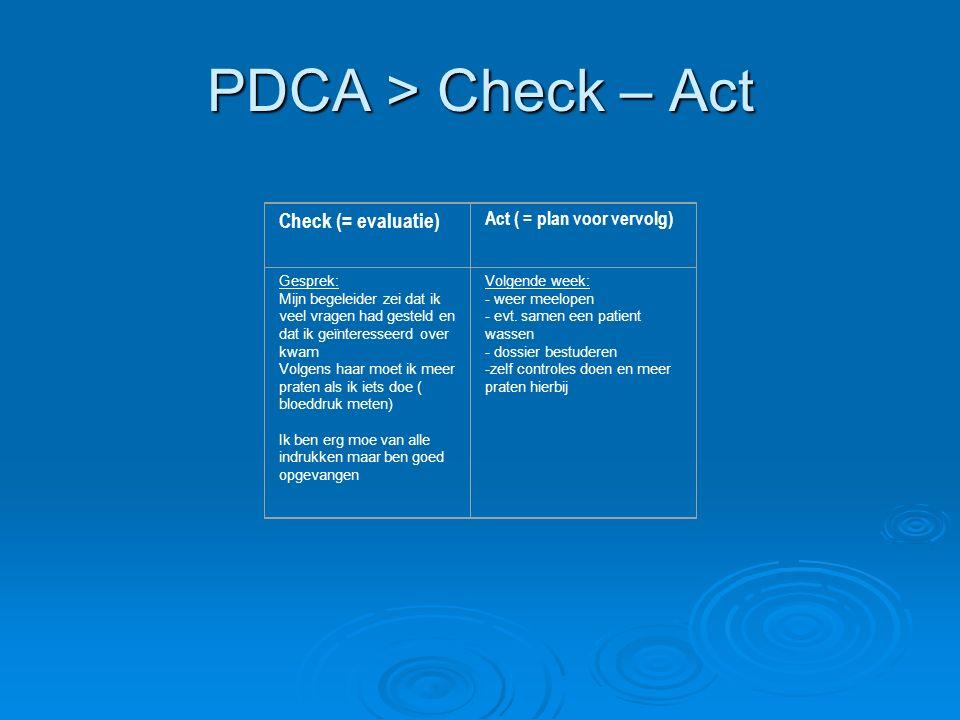 PDCA > Check – Act Check (= evaluatie) Act ( = plan voor vervolg) Gesprek: Mijn begeleider zei dat ik veel vragen had gesteld en dat ik geïnteresseerd over kwam Volgens haar moet ik meer praten als ik iets doe ( bloeddruk meten) Ik ben erg moe van alle indrukken maar ben goed opgevangen Volgende week: - weer meelopen - evt.