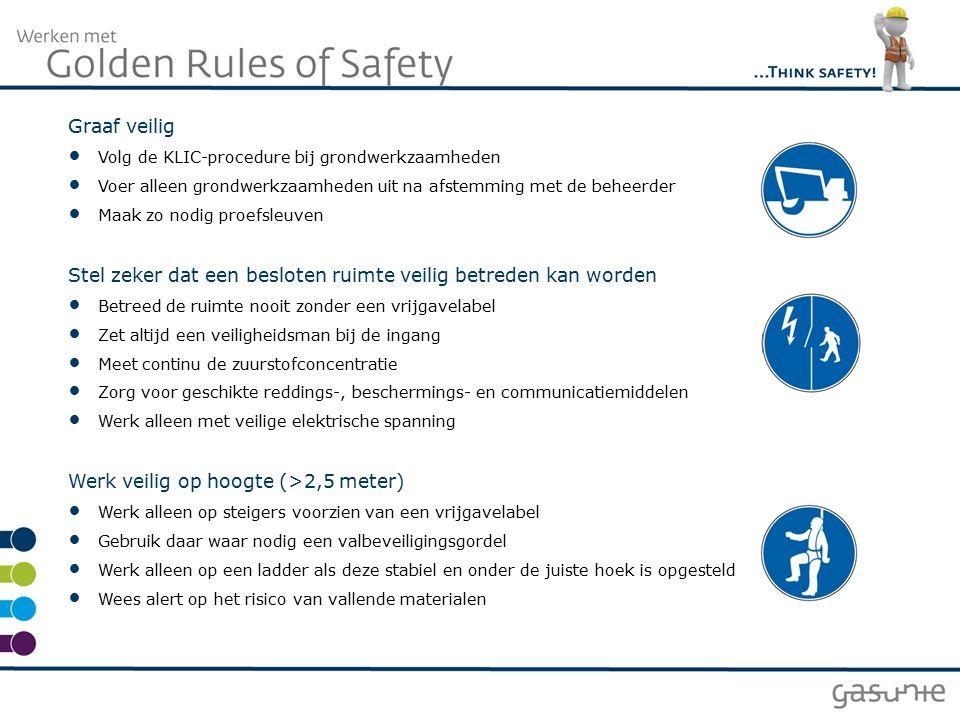 Graaf veilig Volg de KLIC-procedure bij grondwerkzaamheden Voer alleen grondwerkzaamheden uit na afstemming met de beheerder Maak zo nodig proefsleuve