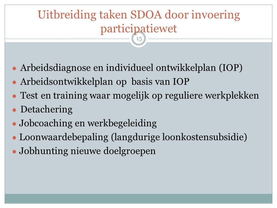Uitbreiding taken SDOA door invoering participatiewet ● Arbeidsdiagnose en individueel ontwikkelplan (IOP) ● Arbeidsontwikkelplan op basis van IOP ● T