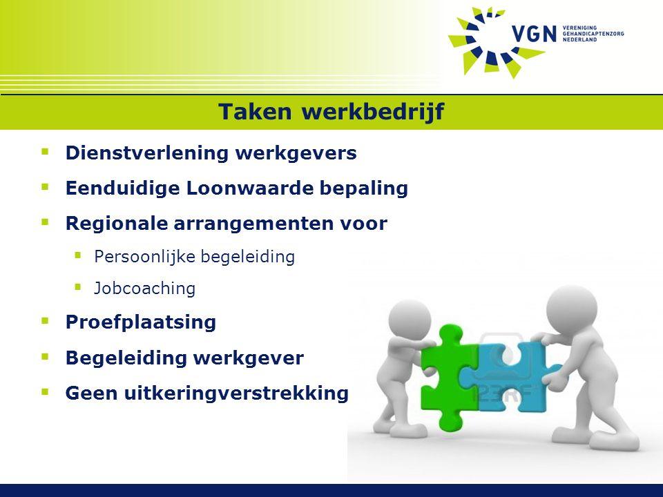 Taken werkbedrijf  Dienstverlening werkgevers  Eenduidige Loonwaarde bepaling  Regionale arrangementen voor  Persoonlijke begeleiding  Jobcoachin