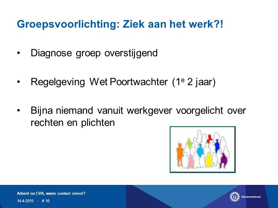 Groepsvoorlichting: Ziek aan het werk .