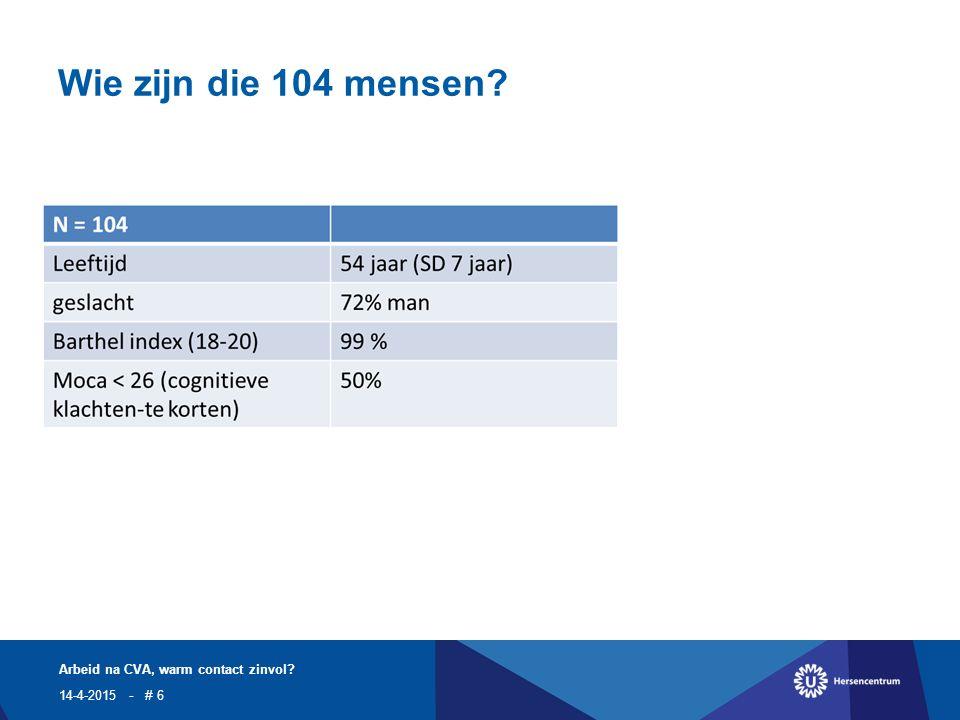 Bezoekadres: Heidelberglaan 100 3584 CX UTRECHT Postadres: Postbus 85500 3508 GA UTRECHT T.